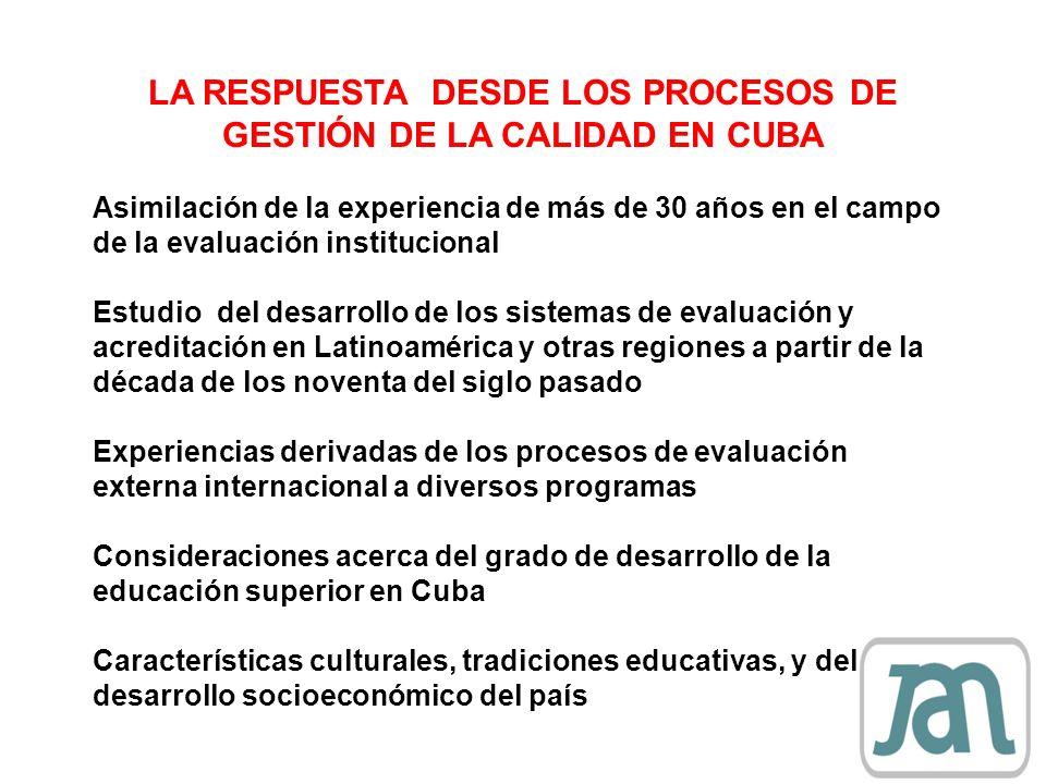 LA RESPUESTA DESDE LOS PROCESOS DE GESTIÓN DE LA CALIDAD EN CUBA Asimilación de la experiencia de más de 30 años en el campo de la evaluación instituc