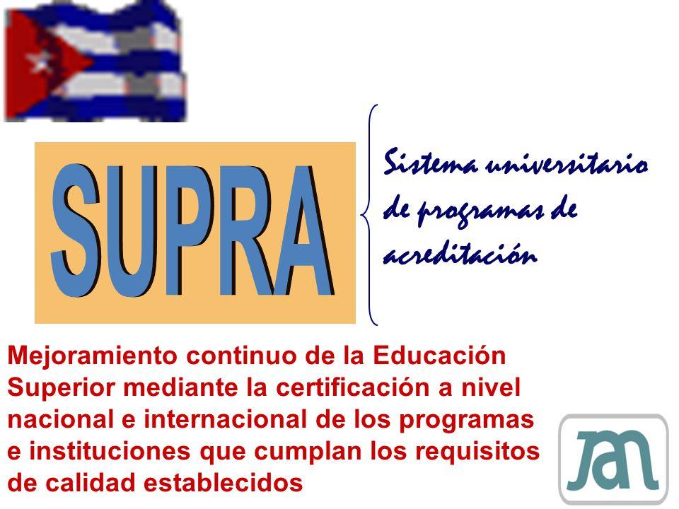 Sistema universitario de programas de acreditación Mejoramiento continuo de la Educación Superior mediante la certificación a nivel nacional e interna
