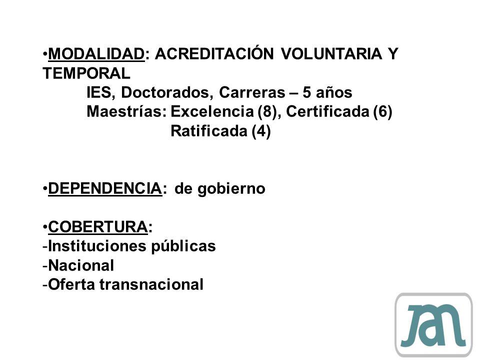 MODALIDAD: ACREDITACIÓN VOLUNTARIA Y TEMPORAL IES, Doctorados, Carreras – 5 años Maestrías: Excelencia (8), Certificada (6) Ratificada (4) DEPENDENCIA
