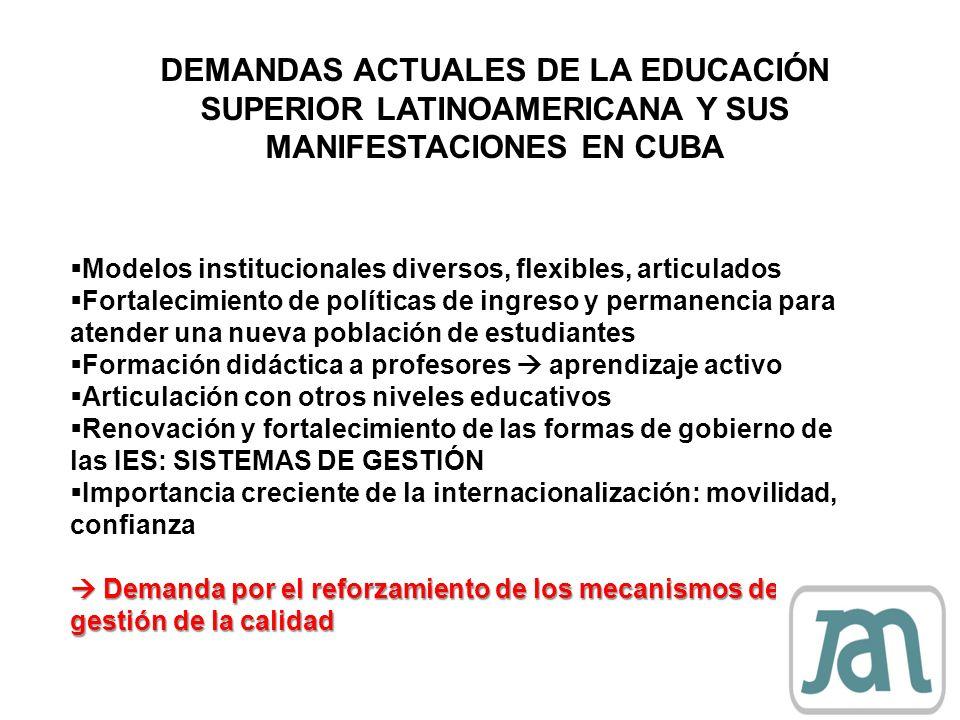 Participación en Seminarios y Talleres anuales para el intercambio de información, actualización de las tendencias en este campo y la capacitación (2005 hasta la fecha) Pasantías de técnicos de la JAN en España (ANECA), Argentina (CONEAU) Proyectos de armonización de criterios -Evaluación de carreras universitarias (Medicina, Agronomía, Ingeniería) -Evaluación de maestrías no presenciales (rama de la Educación Superior) -Evaluación de programas de Doctorado en Ciencias Básicas -Metodología para la evaluación del impacto de la acreditación -Apoyo a convenios de reconocimiento mutuo de titulaciones (Argentina, Colombia) -Apoyo al proceso de Autoevaluaciòn de la JAN