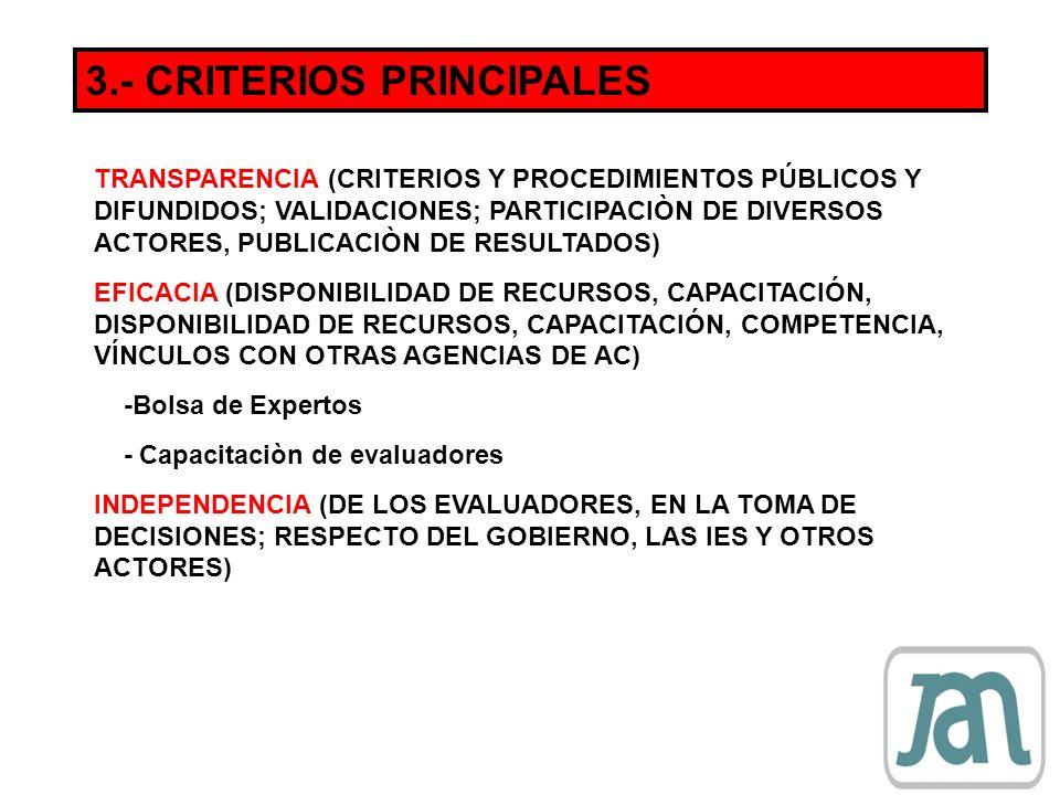 3.- CRITERIOS PRINCIPALES TRANSPARENCIA (CRITERIOS Y PROCEDIMIENTOS PÚBLICOS Y DIFUNDIDOS; VALIDACIONES; PARTICIPACIÒN DE DIVERSOS ACTORES, PUBLICACIÒ