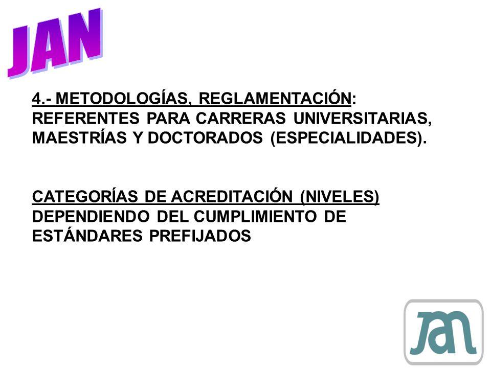 4.- METODOLOGÍAS, REGLAMENTACIÓN: REFERENTES PARA CARRERAS UNIVERSITARIAS, MAESTRÍAS Y DOCTORADOS (ESPECIALIDADES). CATEGORÍAS DE ACREDITACIÓN (NIVELE