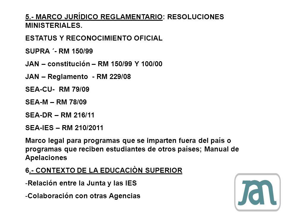 5.- MARCO JURÍDICO REGLAMENTARIO: RESOLUCIONES MINISTERIALES. ESTATUS Y RECONOCIMIENTO OFICIAL SUPRA ´- RM 150/99 JAN – constitución – RM 150/99 Y 100