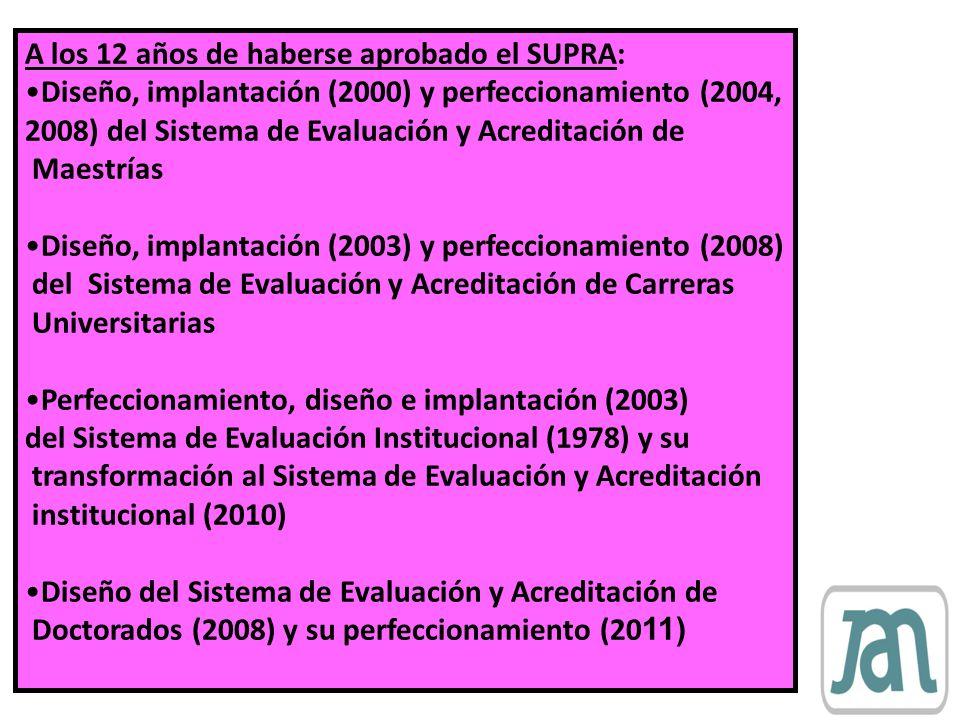 A los 12 años de haberse aprobado el SUPRA: Diseño, implantación (2000) y perfeccionamiento (2004, 2008) del Sistema de Evaluación y Acreditación de M