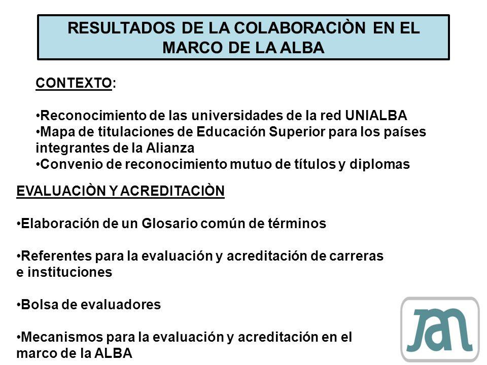 RESULTADOS DE LA COLABORACIÒN EN EL MARCO DE LA ALBA CONTEXTO: Reconocimiento de las universidades de la red UNIALBA Mapa de titulaciones de Educación