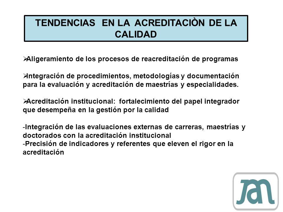 TENDENCIAS EN LA ACREDITACIÒN DE LA CALIDAD Aligeramiento de los procesos de reacreditación de programas Integración de procedimientos, metodologías y