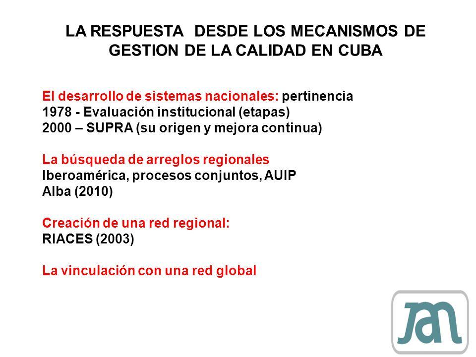 LA RESPUESTA DESDE LOS MECANISMOS DE GESTION DE LA CALIDAD EN CUBA El desarrollo de sistemas nacionales: pertinencia 1978 - Evaluación institucional (