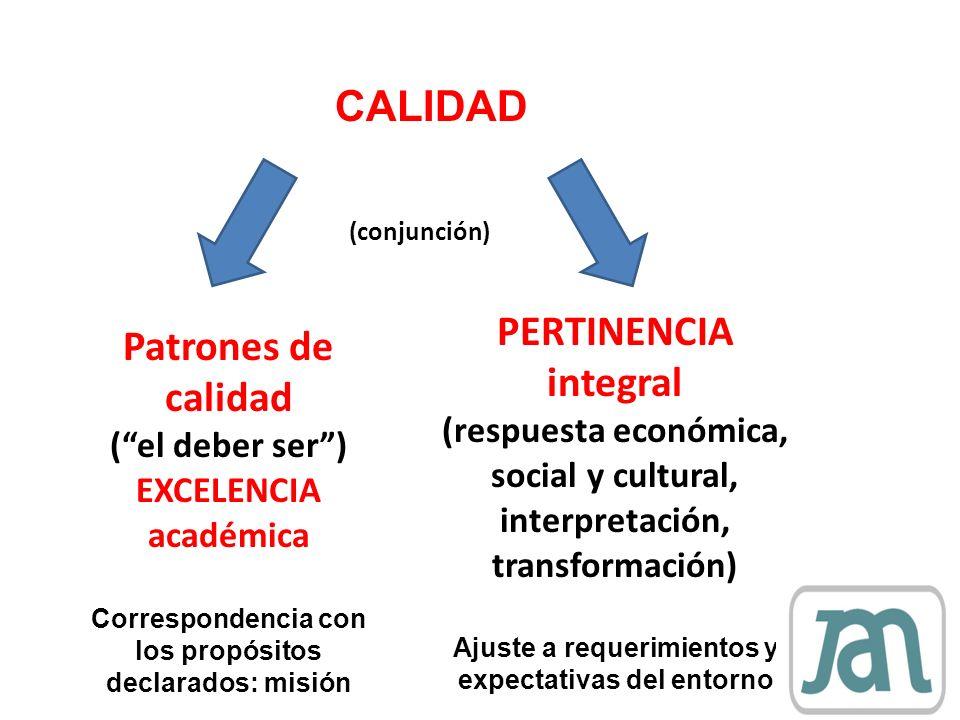 CALIDAD Patrones de calidad (el deber ser) EXCELENCIA académica Correspondencia con los propósitos declarados: misión PERTINENCIA integral (respuesta