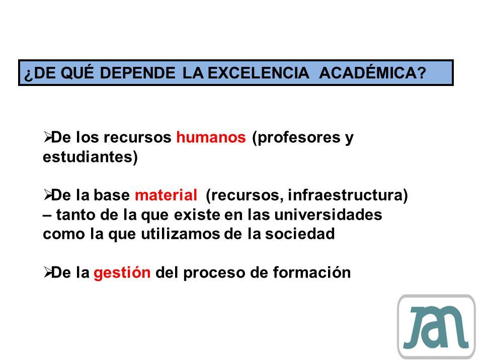 ¿DE QUÉ DEPENDE LA EXCELENCIA ACADÉMICA? De los recursos humanos (profesores y estudiantes) De la base material (recursos, infraestructura) – tanto de