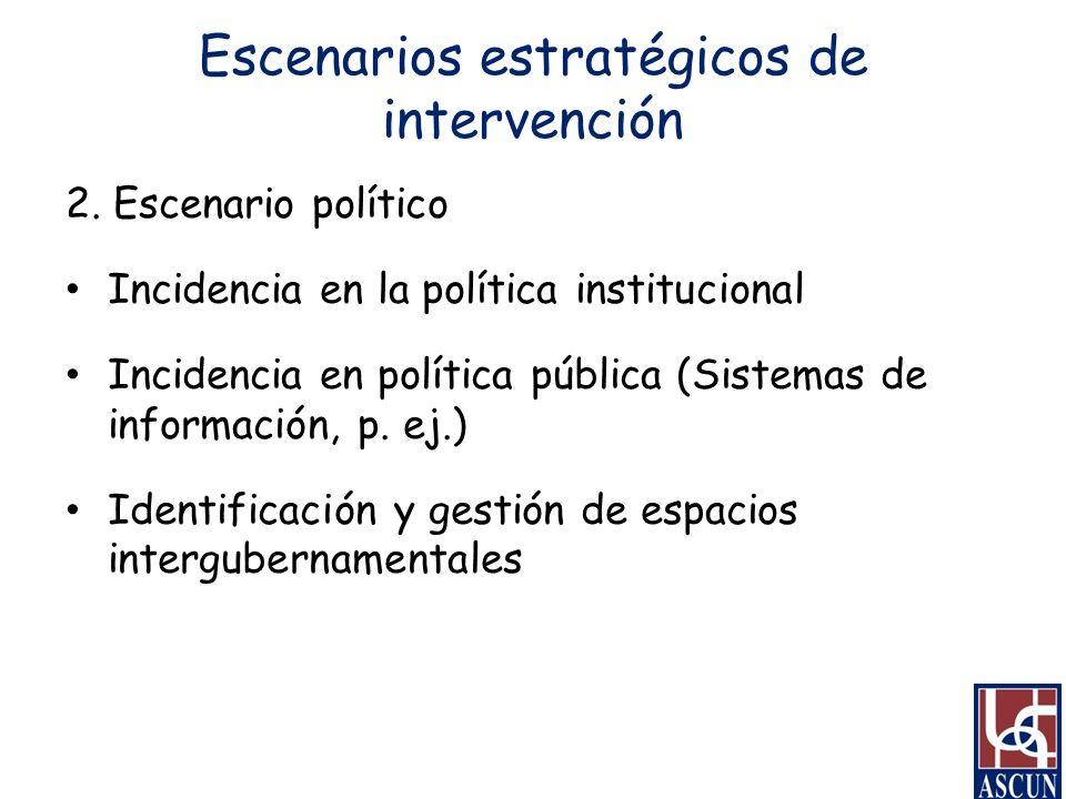 Escenarios estratégicos de intervención 2. Escenario político Incidencia en la política institucional Incidencia en política pública (Sistemas de info