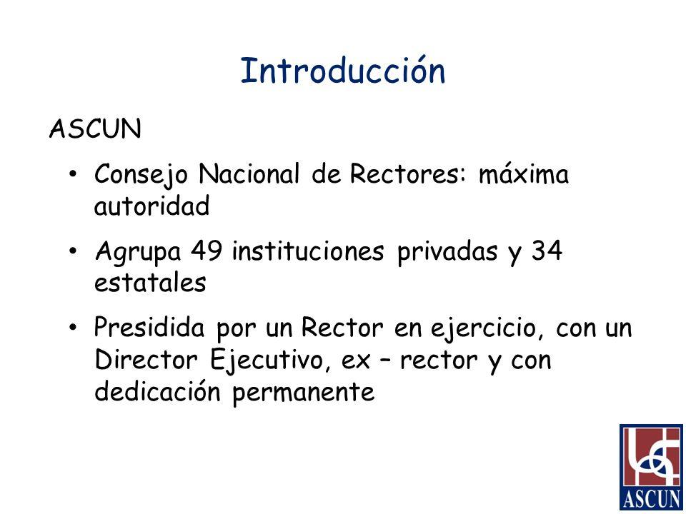 Introducción ASCUN Consejo Nacional de Rectores: máxima autoridad Agrupa 49 instituciones privadas y 34 estatales Presidida por un Rector en ejercicio