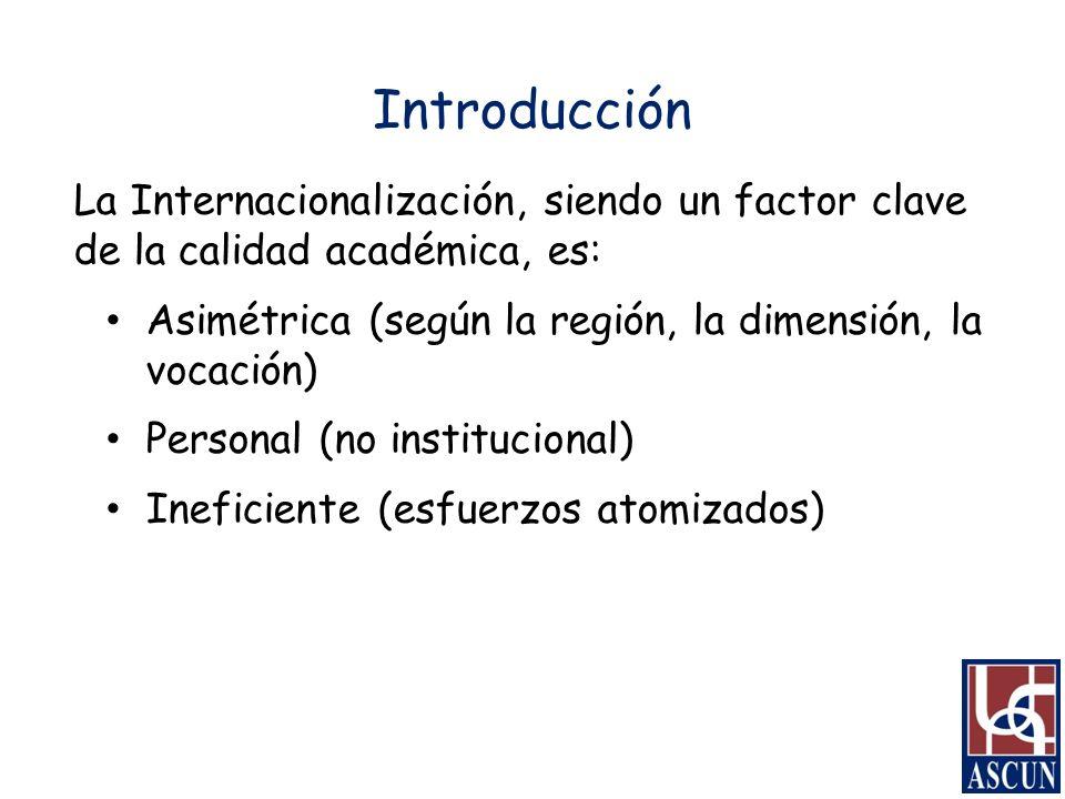 Introducción La Internacionalización, siendo un factor clave de la calidad académica, es: Asimétrica (según la región, la dimensión, la vocación) Personal (no institucional) Ineficiente (esfuerzos atomizados)
