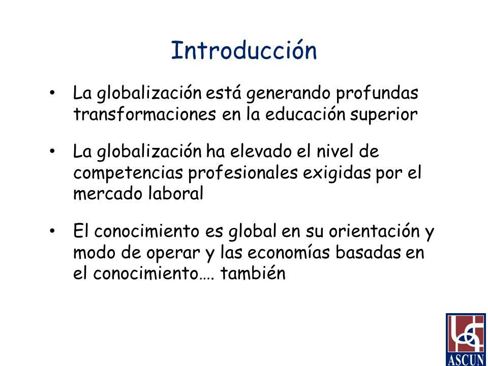 La globalización está generando profundas transformaciones en la educación superior La globalización ha elevado el nivel de competencias profesionales exigidas por el mercado laboral El conocimiento es global en su orientación y modo de operar y las economías basadas en el conocimiento….