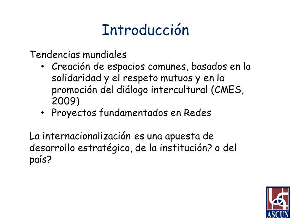 Tendencias mundiales Creación de espacios comunes, basados en la solidaridad y el respeto mutuos y en la promoción del diálogo intercultural (CMES, 2009) Proyectos fundamentados en Redes La internacionalización es una apuesta de desarrollo estratégico, de la institución.