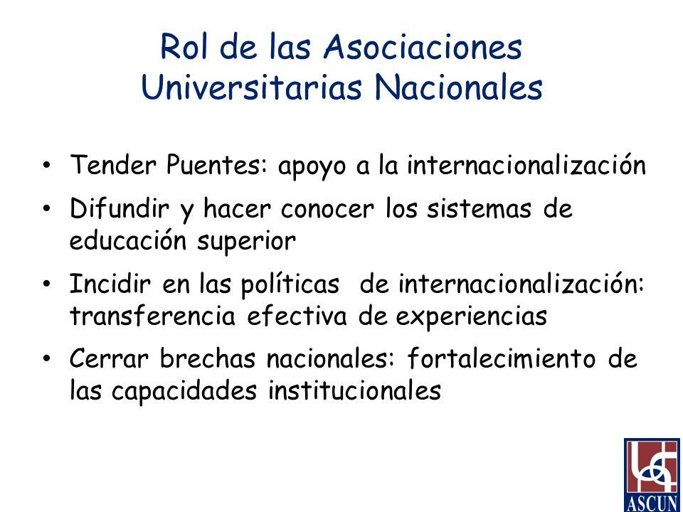 Rol de las Asociaciones Universitarias Nacionales Tender Puentes: apoyo a la internacionalización Difundir y hacer conocer los sistemas de educación s