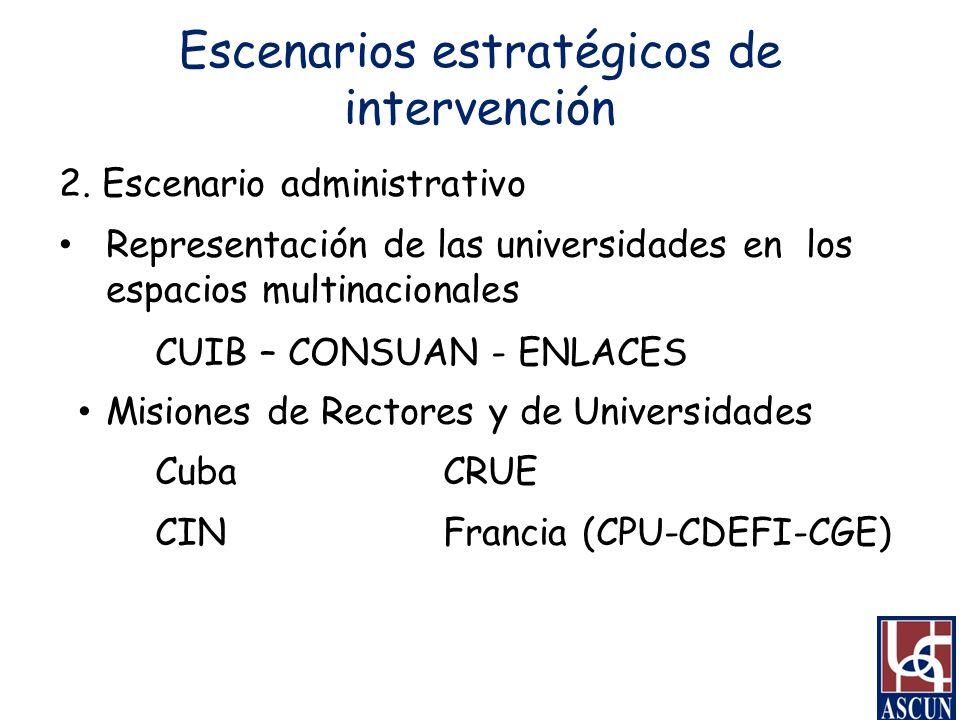 Escenarios estratégicos de intervención 2. Escenario administrativo Representación de las universidades en los espacios multinacionales CUIB – CONSUAN