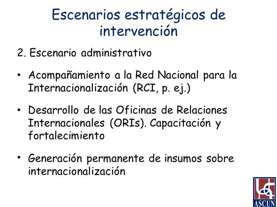 Escenarios estratégicos de intervención 2. Escenario administrativo Acompañamiento a la Red Nacional para la Internacionalización (RCI, p. ej.) Desarr