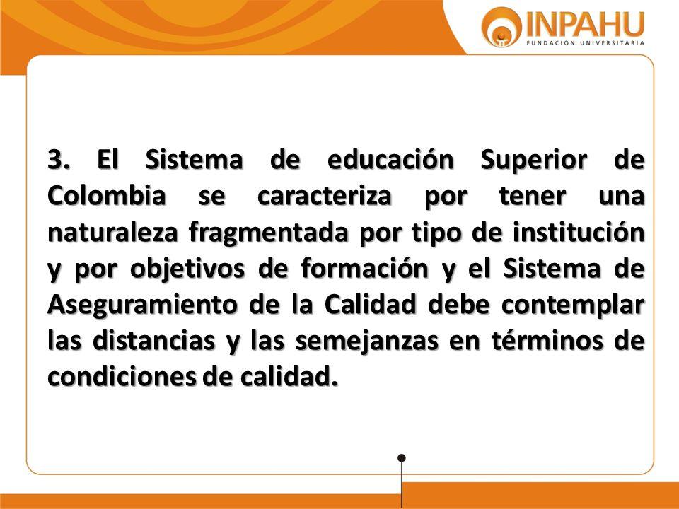3. El Sistema de educación Superior de Colombia se caracteriza por tener una naturaleza fragmentada por tipo de institución y por objetivos de formaci