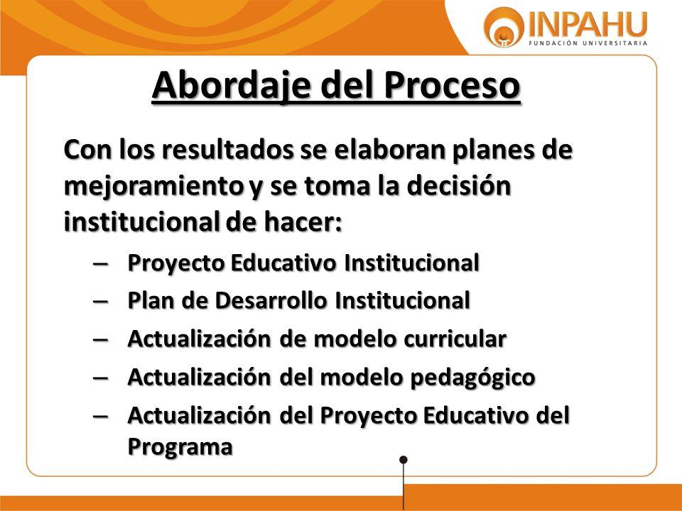 Abordaje del Proceso Con los resultados se elaboran planes de mejoramiento y se toma la decisión institucional de hacer: – Proyecto Educativo Instituc
