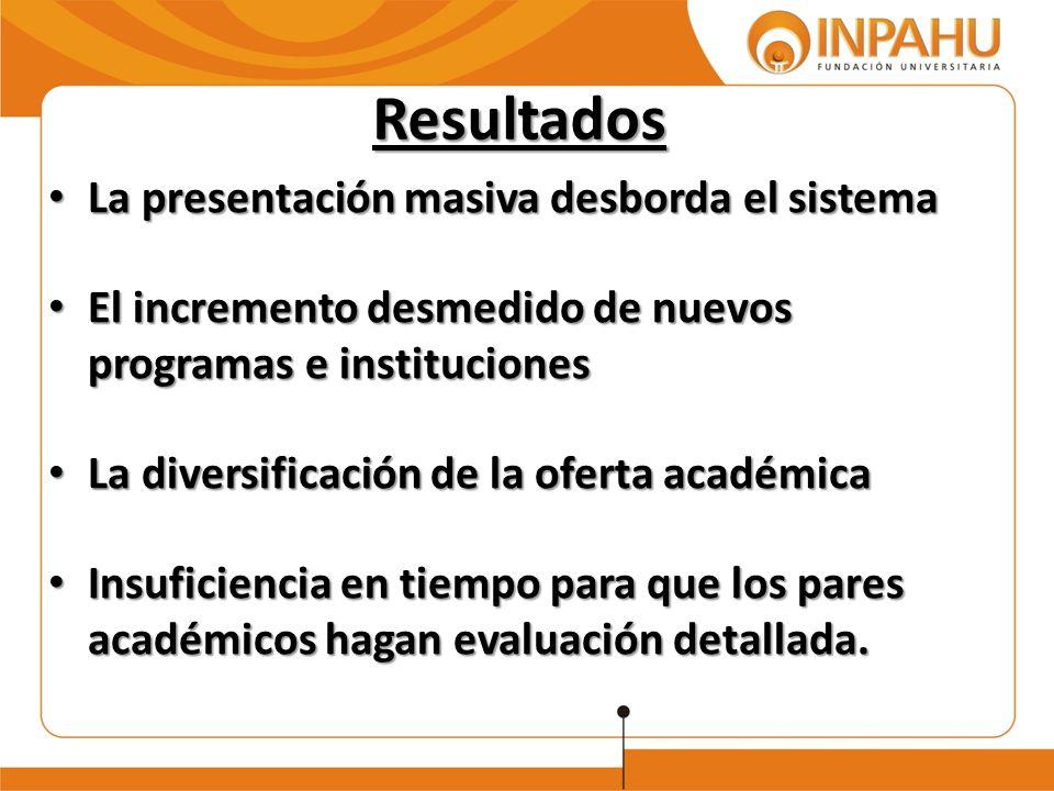 Resultados La presentación masiva desborda el sistema La presentación masiva desborda el sistema El incremento desmedido de nuevos programas e institu