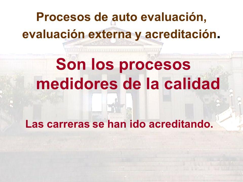 Procesos de auto evaluación, evaluación externa y acreditación.