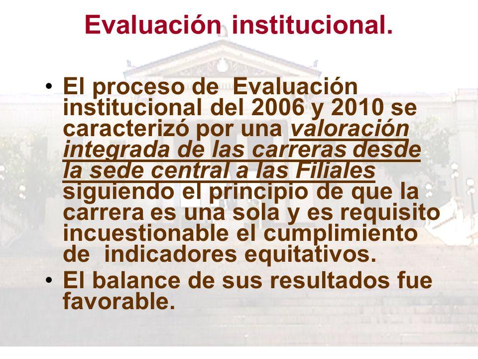Evaluación institucional.