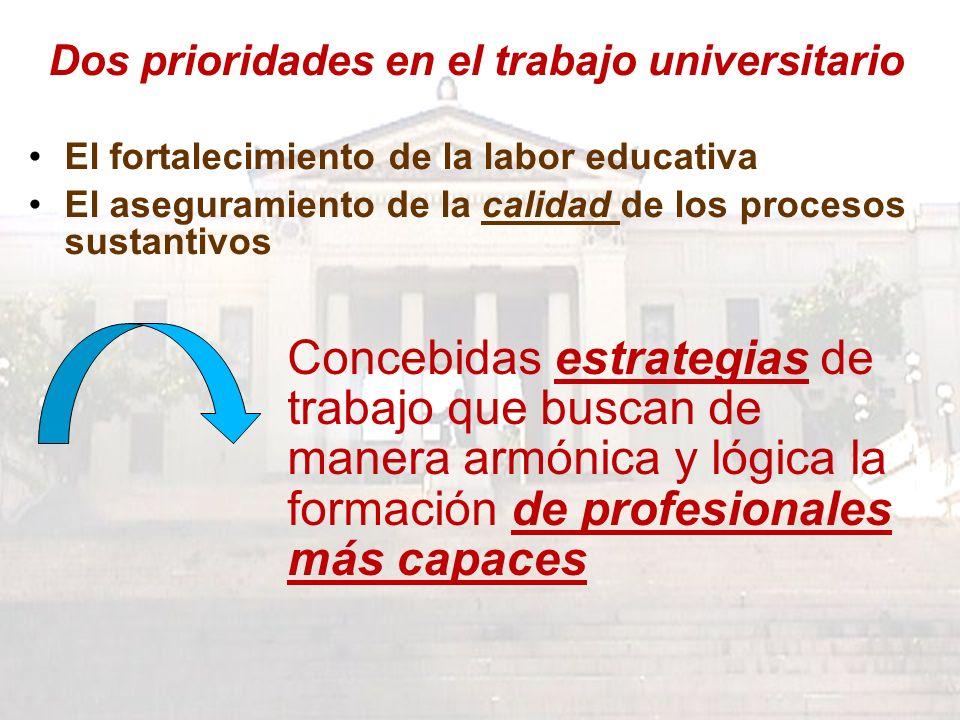 Dos prioridades en el trabajo universitario El fortalecimiento de la labor educativa El aseguramiento de la calidad de los procesos sustantivos Concebidas estrategias de trabajo que buscan de manera armónica y lógica la formación de profesionales más capaces
