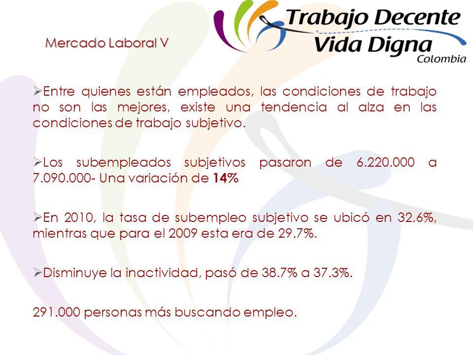Mercado Laboral V Entre quienes están empleados, las condiciones de trabajo no son las mejores, existe una tendencia al alza en las condiciones de trabajo subjetivo.
