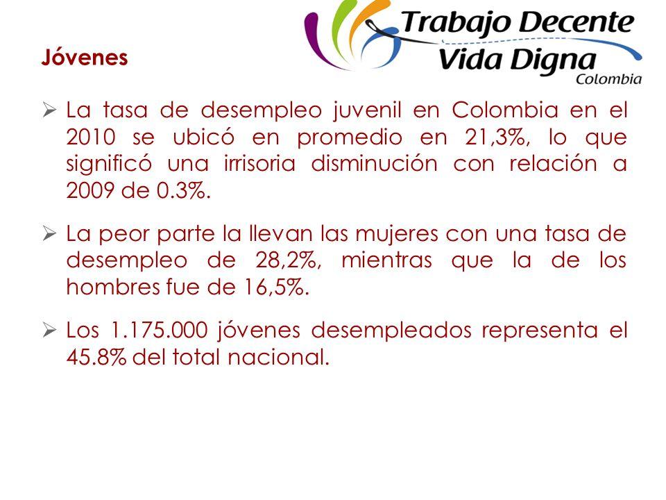 Jóvenes La tasa de desempleo juvenil en Colombia en el 2010 se ubicó en promedio en 21,3%, lo que significó una irrisoria disminución con relación a 2009 de 0.3%.