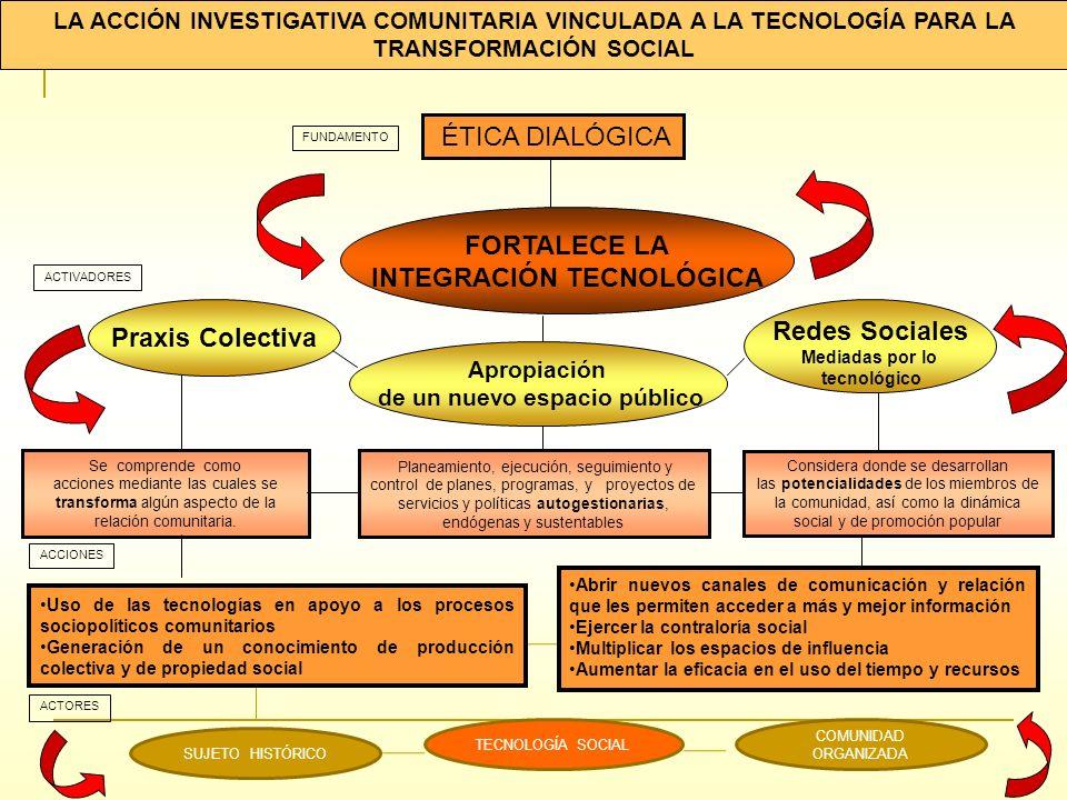 LA ACCIÓN INVESTIGATIVA COMUNITARIA VINCULADA A LA TECNOLOGÍA PARA LA TRANSFORMACIÓN SOCIAL Se comprende como acciones mediante las cuales se transfor
