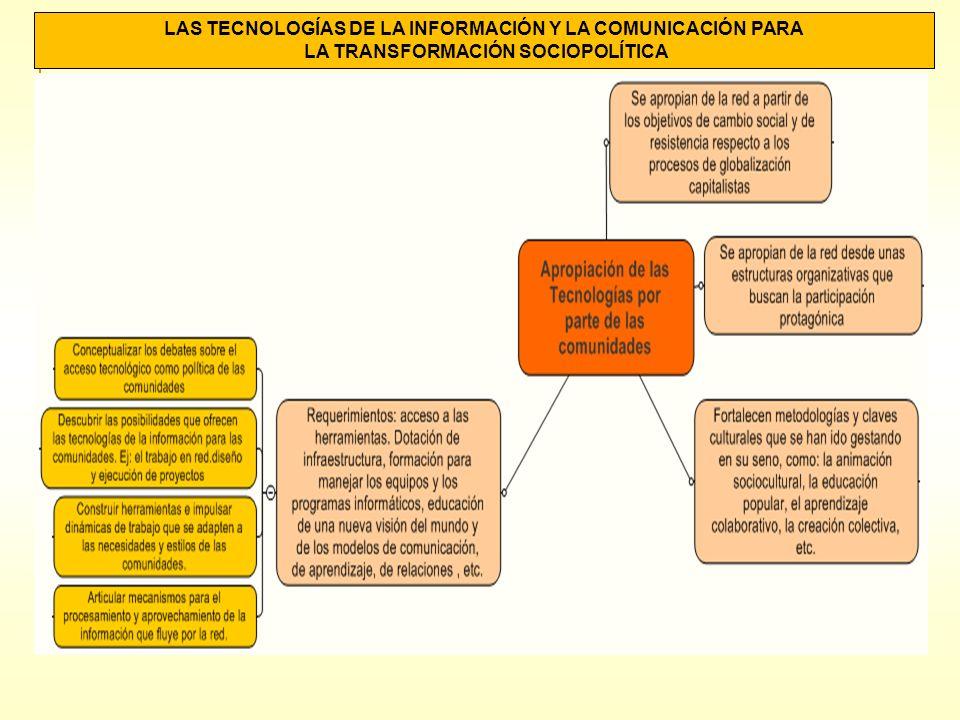 LAS TECNOLOGÍAS DE LA INFORMACIÓN Y LA COMUNICACIÓN PARA LA TRANSFORMACIÓN SOCIOPOLÍTICA