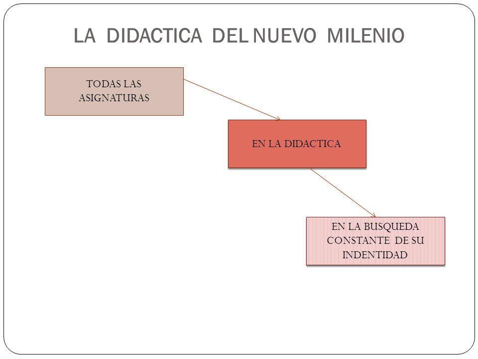 LA DIDACTICA DEL NUEVO MILENIO TODAS LAS ASIGNATURAS EN LA DIDACTICA EN LA BUSQUEDA CONSTANTE DE SU INDENTIDAD