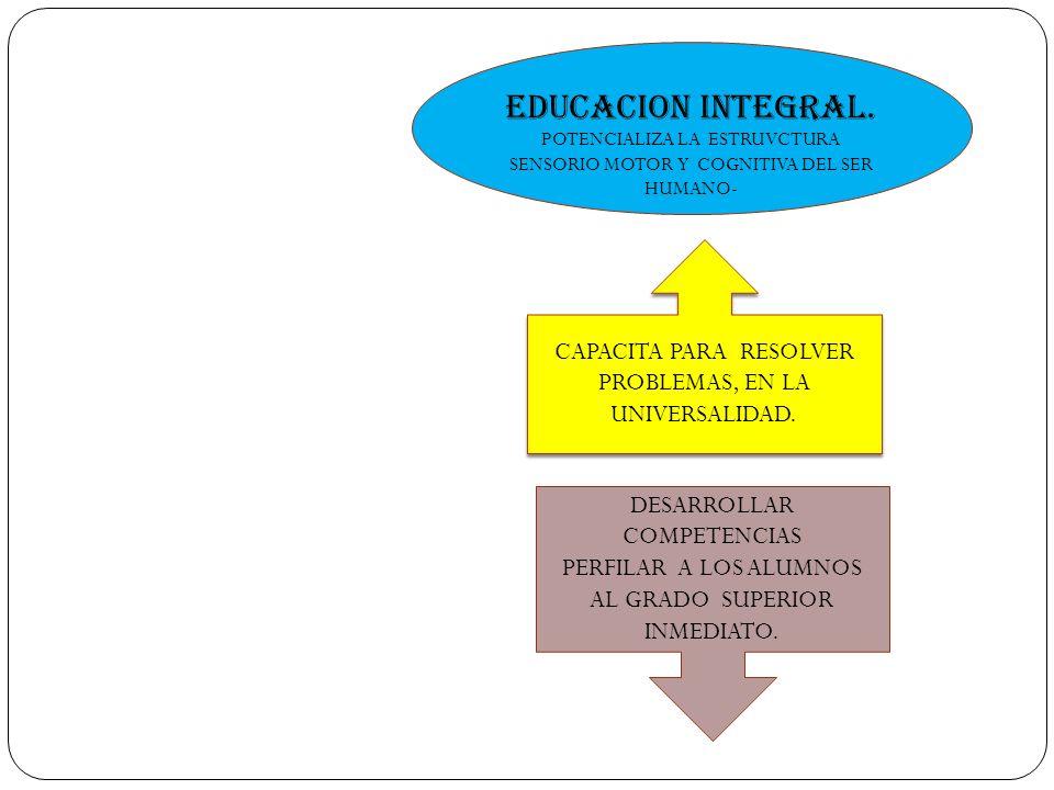 EDUCACION INTEGRAL. POTENCIALIZA LA ESTRUVCTURA SENSORIO MOTOR Y COGNITIVA DEL SER HUMANO- CAPACITA PARA RESOLVER PROBLEMAS, EN LA UNIVERSALIDAD. DESA