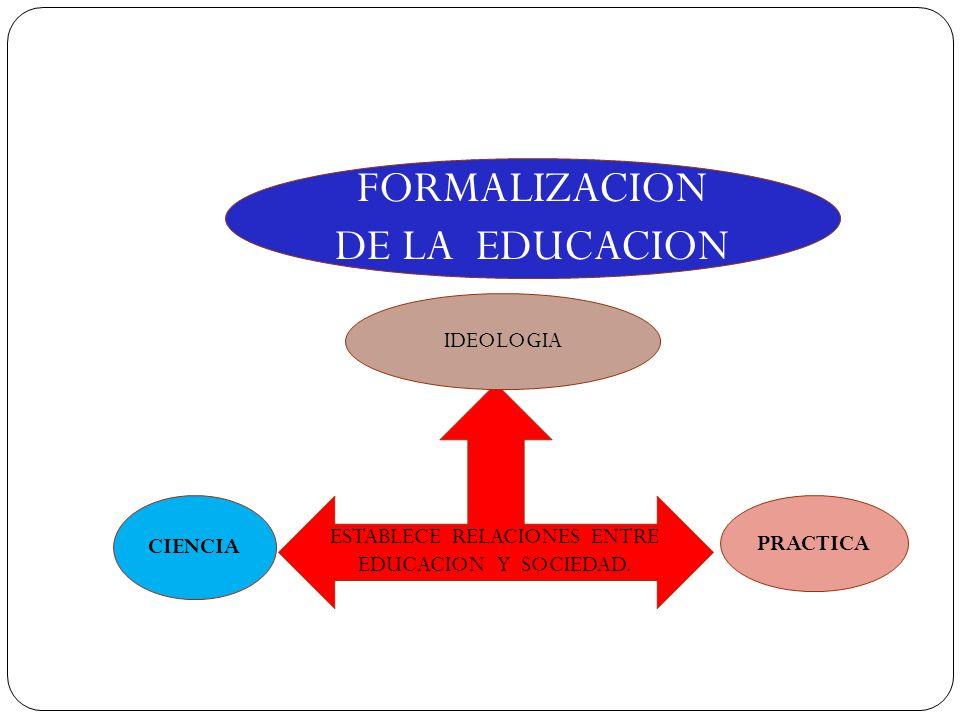 FORMALIZACION DE LA EDUCACION ESTABLECE RELACIONES ENTRE EDUCACION Y SOCIEDAD. IDEOLOGIA CIENCIA PRACTICA