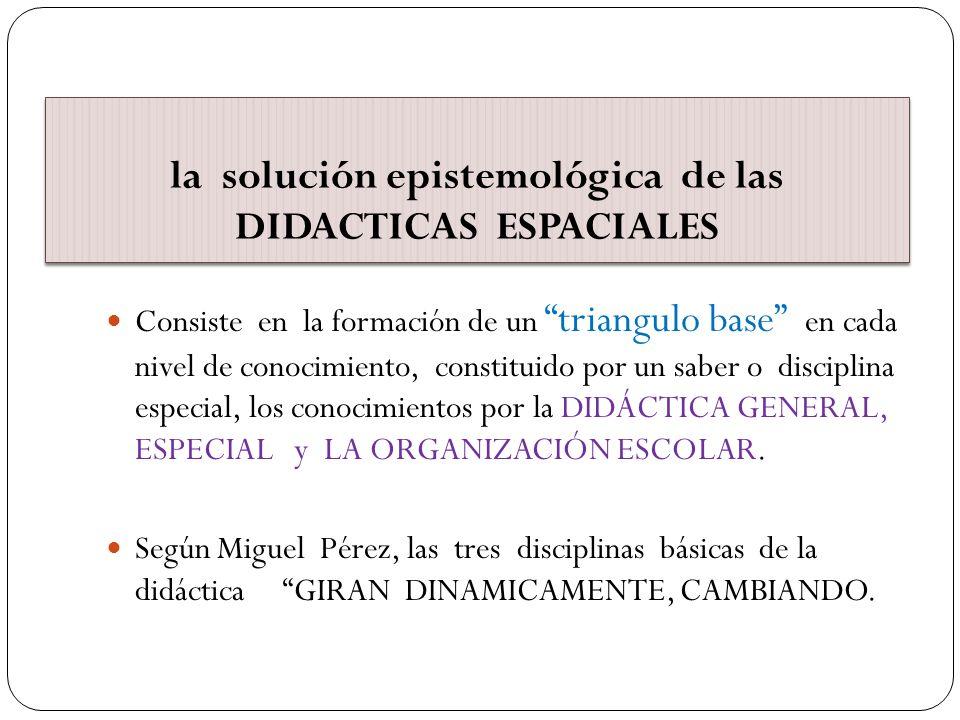 la solución epistemológica de las DIDACTICAS ESPACIALES Consiste en la formación de un triangulo base en cada nivel de conocimiento, constituido por u