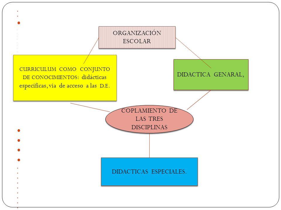 CURRICULUM COMO CONJUNTO DE CONOCIMIENTOS : didácticas especificas, via de acceso a las D.E. ORGANIZACIÓN ESCOLAR DIDACTICA GENARAL, COPLAMIENTO DE LA