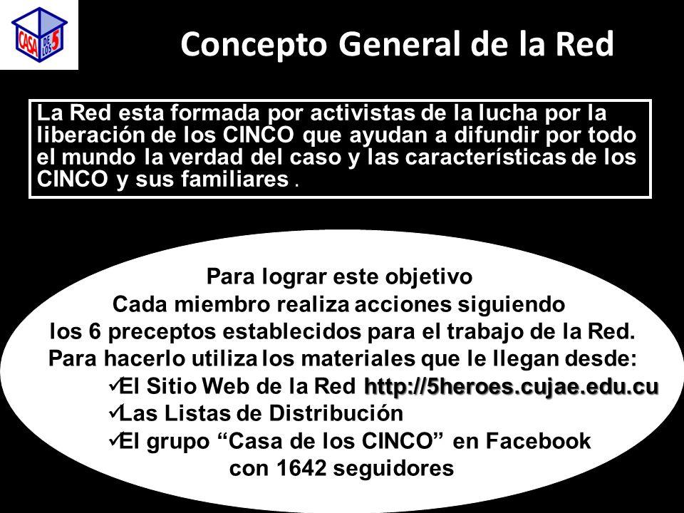 Concepto General de la Red La Red esta formada por activistas de la lucha por la liberación de los CINCO que ayudan a difundir por todo el mundo la verdad del caso y las características de los CINCO y sus familiares.