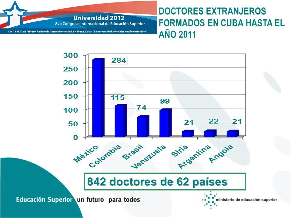 DOCTORES EXTRANJEROS FORMADOS EN CUBA HASTA EL AÑO 2011 842 doctores de 62 países