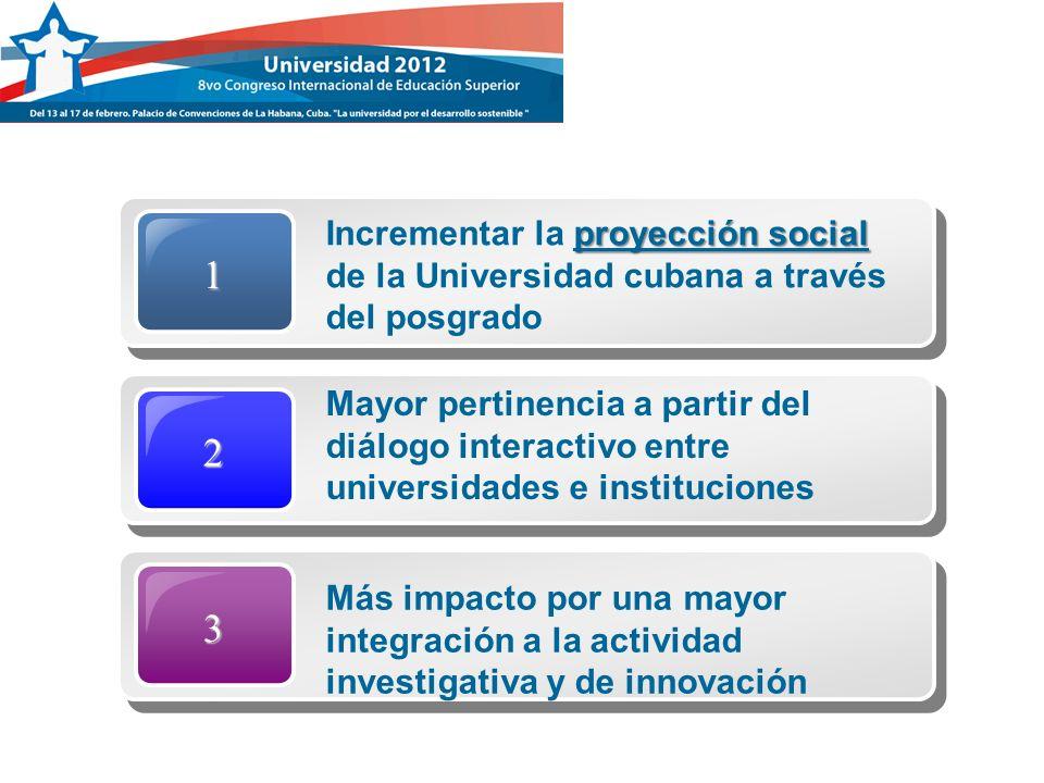 1 proyección social Incrementar la proyección social de la Universidad cubana a través del posgrado 2 Mayor pertinencia a partir del diálogo interacti