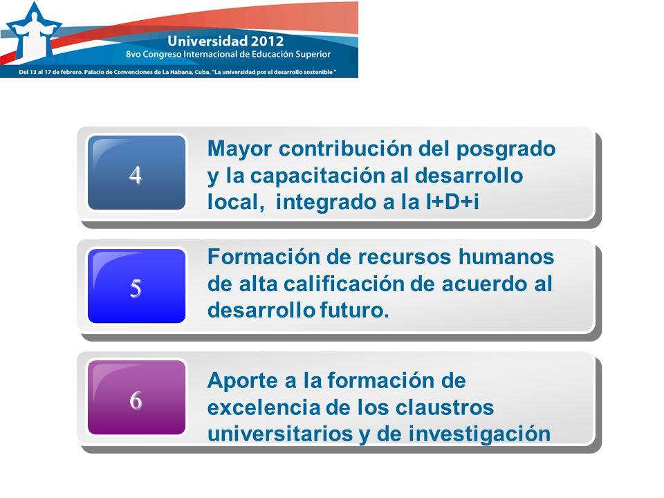 4 Mayor contribución del posgrado y la capacitación al desarrollo local, integrado a la I+D+i 5 Formación de recursos humanos de alta calificación de