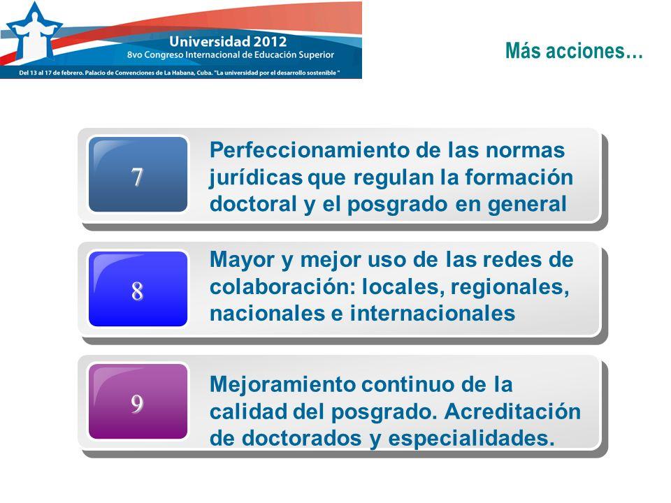 7 Perfeccionamiento de las normas jurídicas que regulan la formación doctoral y el posgrado en general 8 Mayor y mejor uso de las redes de colaboració