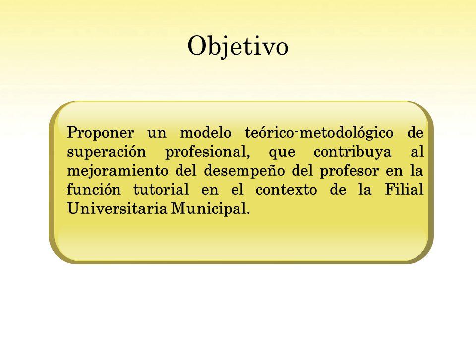 Objetivo Proponer un modelo teórico-metodológico de superación profesional, que contribuya al mejoramiento del desempeño del profesor en la función tutorial en el contexto de la Filial Universitaria Municipal.