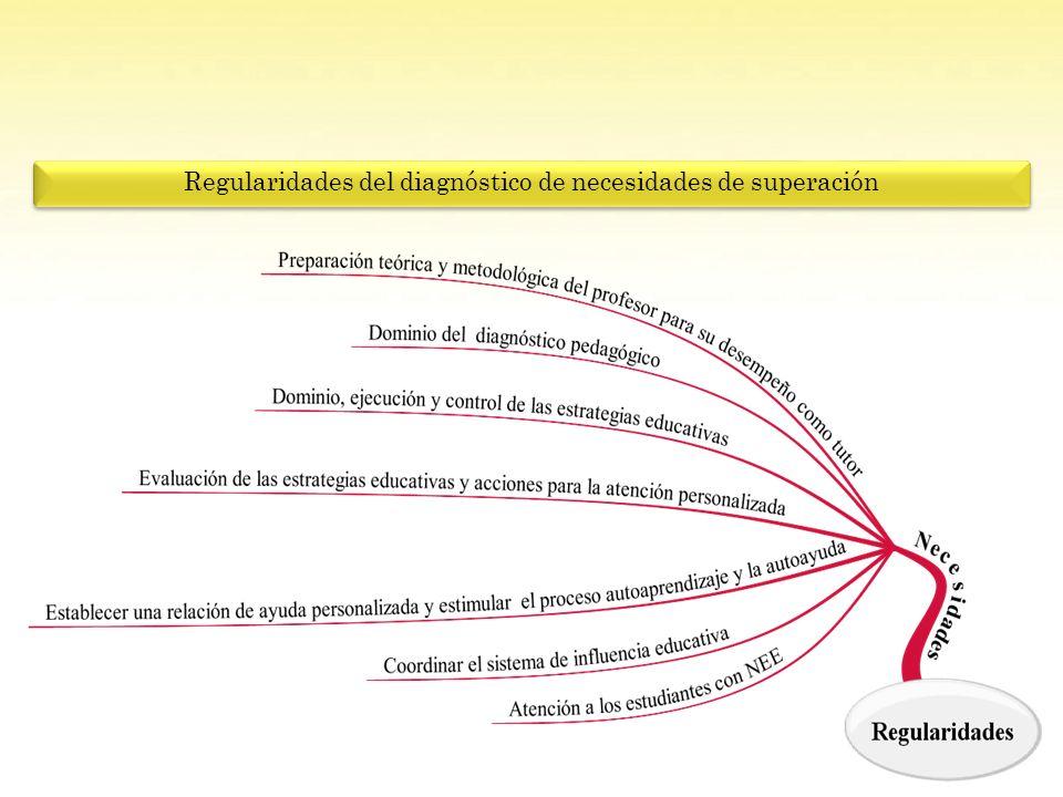 Regularidades del diagnóstico de necesidades de superación