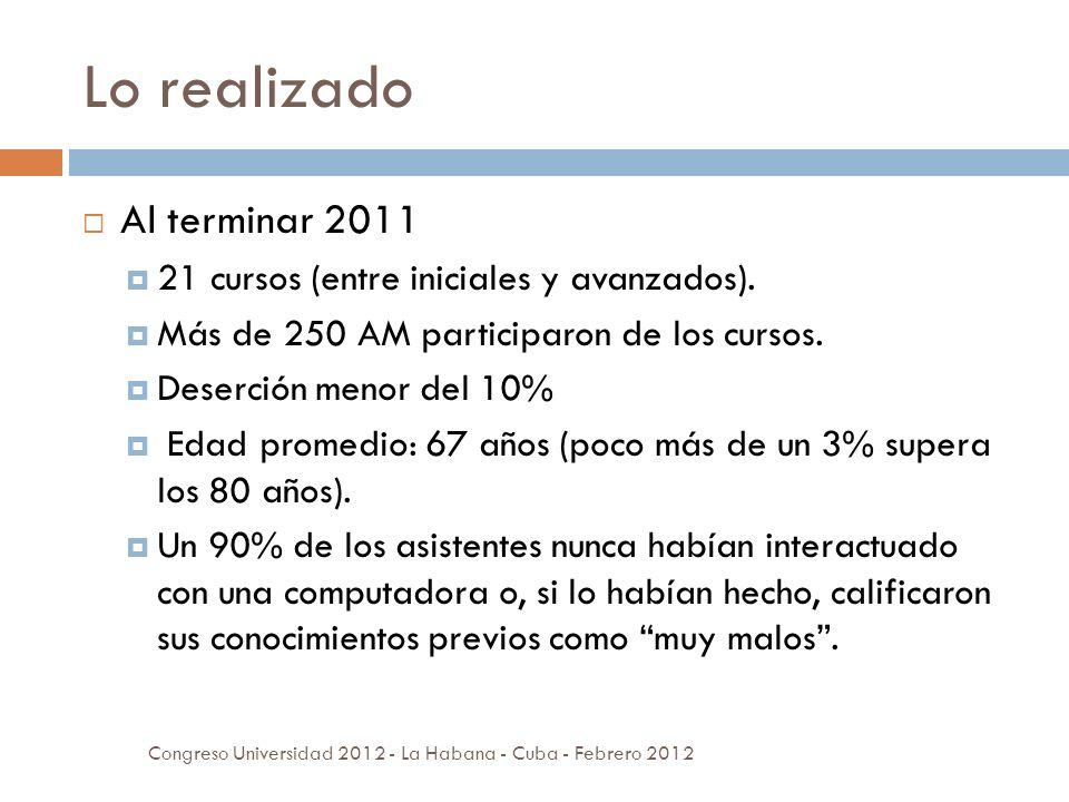 Lo realizado Al terminar 2011 21 cursos (entre iniciales y avanzados).