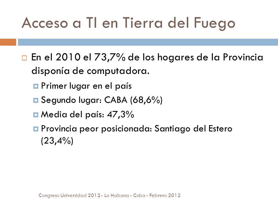 Acceso a TI en Tierra del Fuego Congreso Universidad 2012 - La Habana - Cuba - Febrero 2012 En el 2010 el 73,7% de los hogares de la Provincia disponía de computadora.