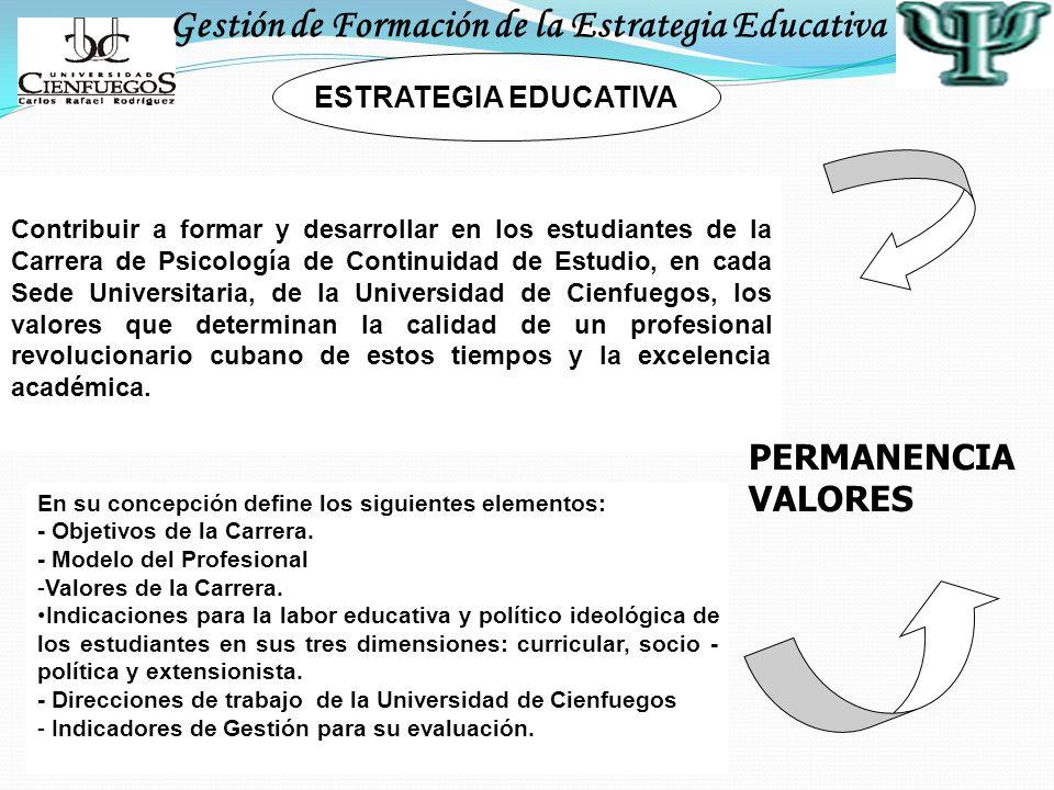 Gestión de Formación de la Estrategia Educativa Contribuir a formar y desarrollar en los estudiantes de la Carrera de Psicología de Continuidad de Est