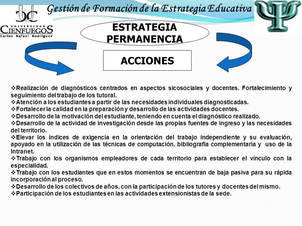 Gestión de Formación de la Estrategia Educativa Realización de diagnósticos centrados en aspectos sicosociales y docentes. Fortalecimiento y seguimien