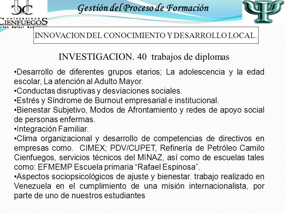 Gestión del Proceso de Formación INNOVACION DEL CONOCIMIENTO Y DESARROLLO LOCAL. INVESTIGACION. 40 trabajos de diplomas Desarrollo de diferentes grupo