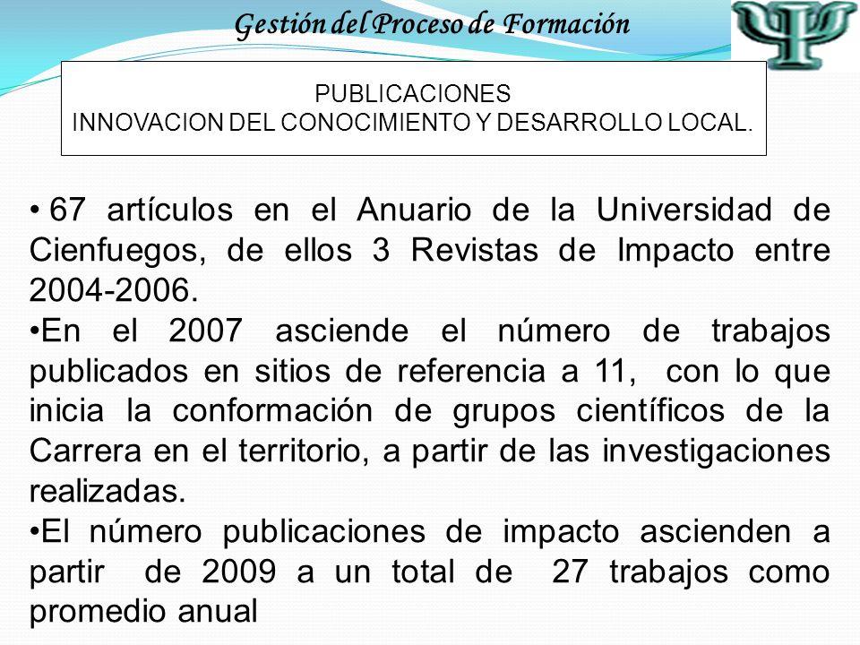 Gestión del Proceso de Formación PUBLICACIONES INNOVACION DEL CONOCIMIENTO Y DESARROLLO LOCAL. 67 artículos en el Anuario de la Universidad de Cienfue