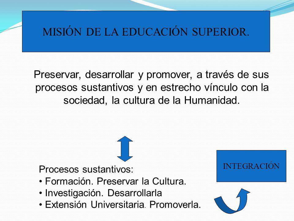 Preservar, desarrollar y promover, a través de sus procesos sustantivos y en estrecho vínculo con la sociedad, la cultura de la Humanidad. Procesos su